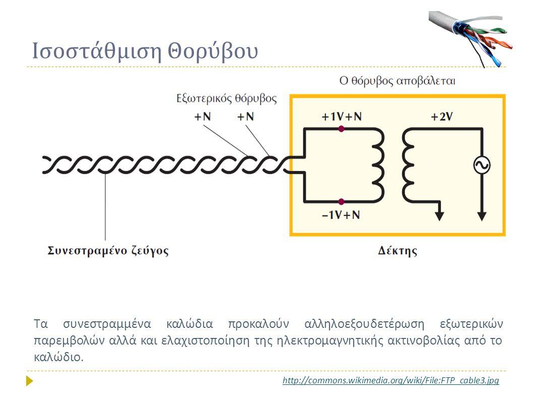 Ισοστάθμιση Θορύβου Τα συνεστραμμένα καλώδια προκαλούν αλληλοεξουδετέρωση εξωτερικών παρεμβολών αλλά και ελαχιστοποίηση της ηλεκτρομαγνητικής ακτινοβο