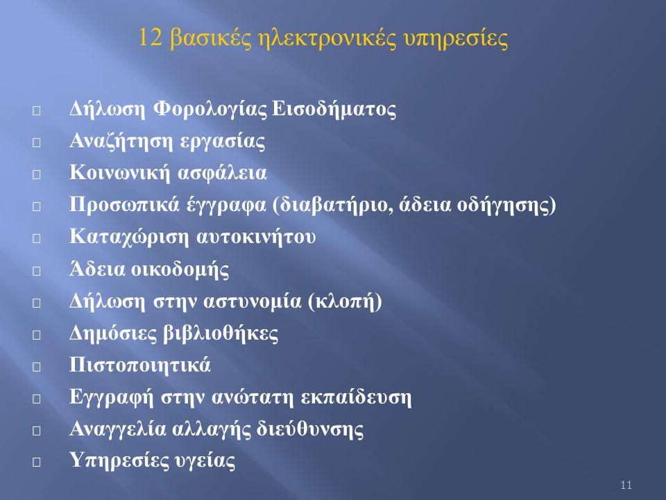11 12 βασικές ηλεκτρονικές υπηρεσίες  Δήλωση Φορολογίας Εισοδήματος  Αναζήτηση εργασίας  Κοινωνική ασφάλεια  Προσωπικά έγγραφα ( διαβατήριο, άδεια οδήγησης )  Καταχώριση αυτοκινήτου  Άδεια οικοδομής  Δήλωση στην αστυνομία ( κλοπή )  Δημόσιες βιβλιοθήκες  Πιστοποιητικά  Εγγραφή στην ανώτατη εκπαίδευση  Αναγγελία αλλαγής διεύθυνσης  Υπηρεσίες υγείας