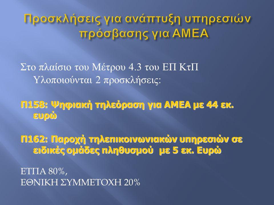 Στο πλαίσιο του Μέτρου 4.3 του ΕΠ ΚτΠ Υλοποιούνται 2 προσκλήσεις : Π158: Ψηφιακή τηλεόραση για ΑΜΕΑ με 44 εκ. ευρώ Π162: Παροχή τηλεπικοινωνιακών υπηρ