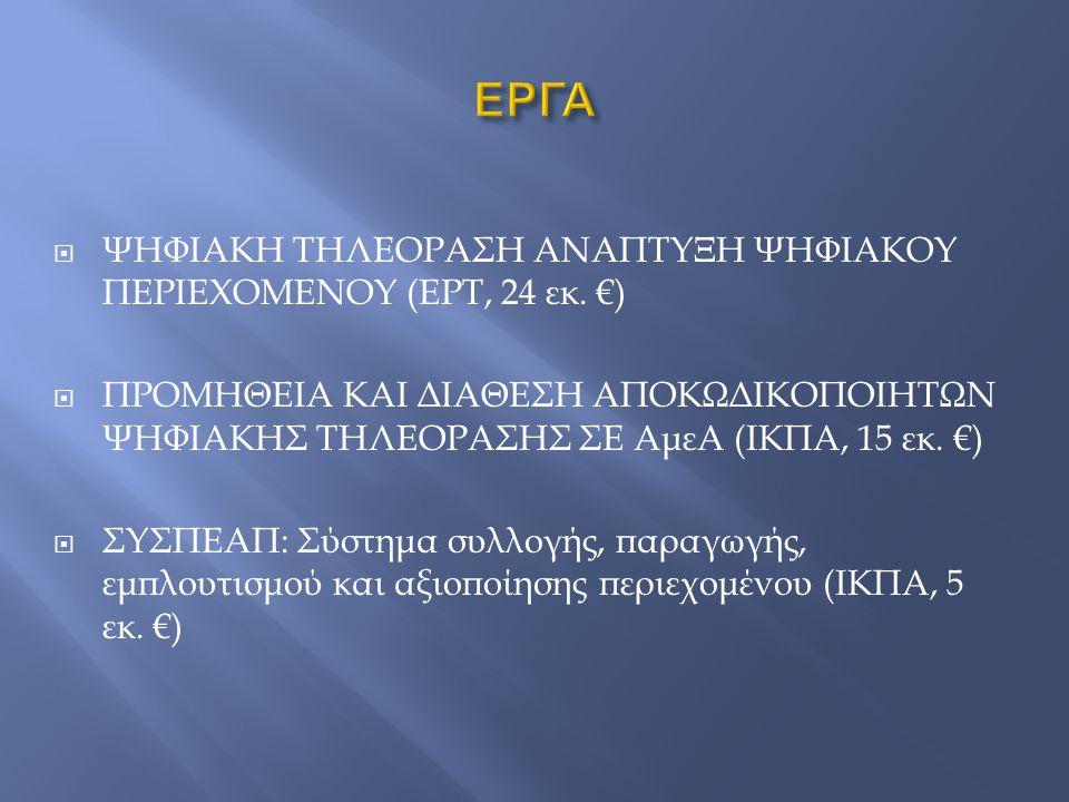  ΨΗΦΙΑΚΗ ΤΗΛΕΟΡΑΣΗ ΑΝΑΠΤΥΞΗ ΨΗΦΙΑΚΟΥ ΠΕΡΙΕΧΟΜΕΝΟΥ (ΕΡΤ, 24 εκ. €)  ΠΡΟΜΗΘΕΙΑ ΚΑΙ ΔΙΑΘΕΣΗ ΑΠΟΚΩΔΙΚΟΠΟΙΗΤΩΝ ΨΗΦΙΑΚΗΣ ΤΗΛΕΟΡΑΣΗΣ ΣΕ ΑμεΑ (ΙΚΠΑ, 15 εκ.