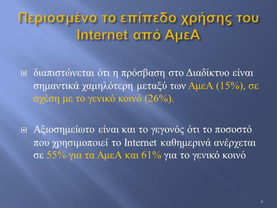  διαπιστώνεται ότι η πρόσβαση στο Διαδίκτυο είναι σημαντικά χαμηλότερη μεταξύ των ΑμεΑ (15%), σε σχέση με το γενικό κοινό (26%).  Αξιοσημείωτο είναι