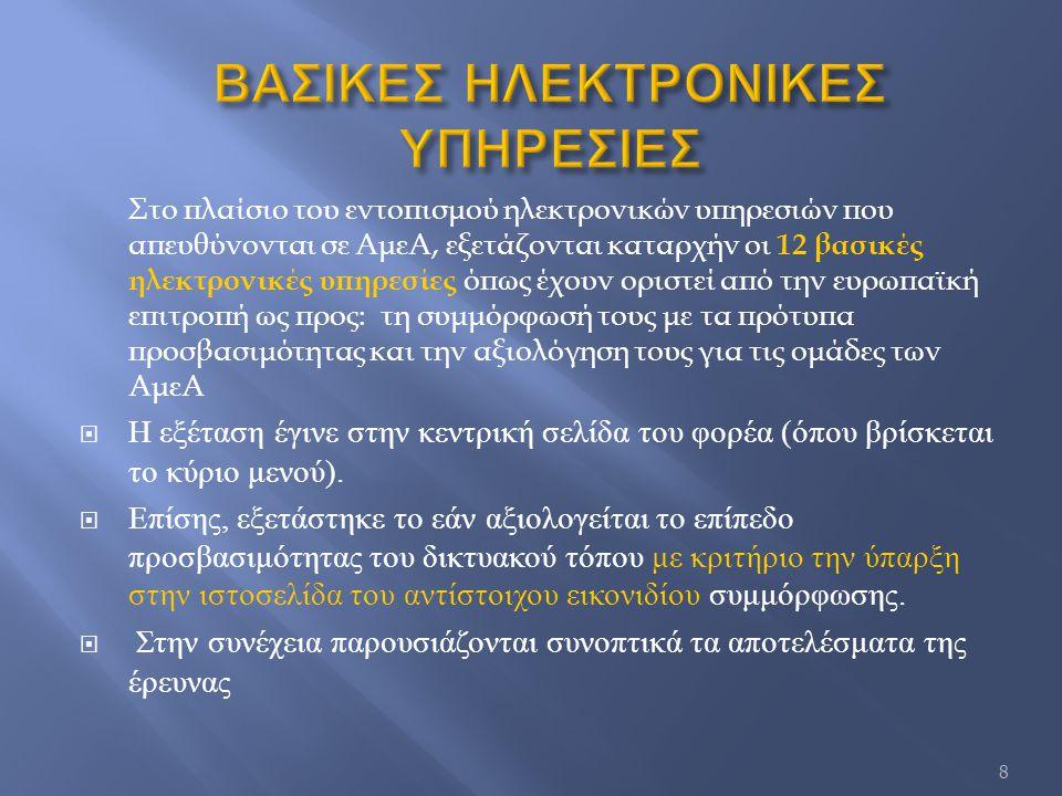 Στο πλαίσιο του εντοπισμού ηλεκτρονικών υπηρεσιών που απευθύνονται σε ΑμεΑ, εξετάζονται καταρχήν οι 12 βασικές ηλεκτρονικές υπηρεσίες όπως έχουν οριστεί από την ευρωπαϊκή επιτροπή ως προς: τη συμμόρφωσή τους με τα πρότυπα προσβασιμότητας και την αξιολόγηση τους για τις ομάδες των ΑμεΑ  Η εξέταση έγινε στην κεντρική σελίδα του φορέα ( όπου βρίσκεται το κύριο μενού ).