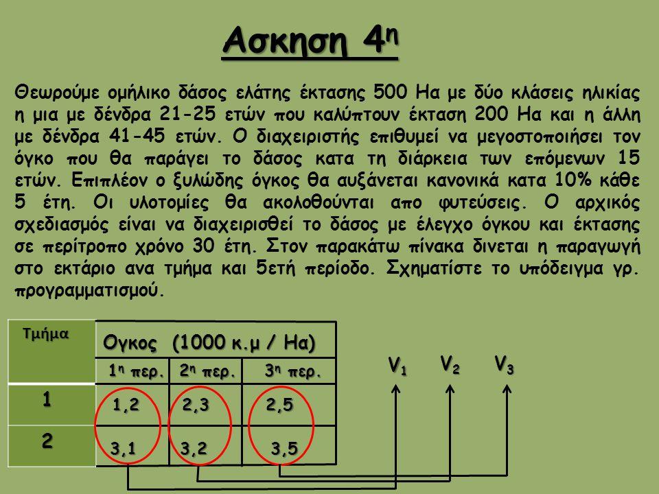 Ασκηση 4 η Ασκηση 4 η Θεωρούμε ομήλικο δάσος ελάτης έκτασης 500 Ηα με δύο κλάσεις ηλικίας η μια με δένδρα 21-25 ετών που καλύπτουν έκταση 200 Ηα και η