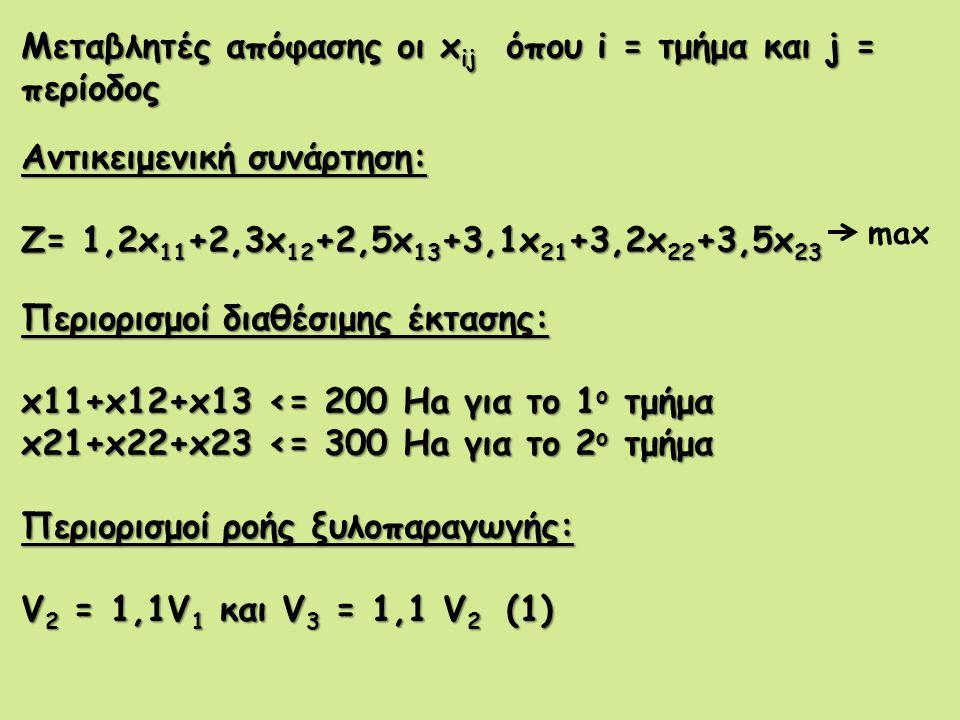 Μεταβλητές απόφασης οι x ij όπου i = τμήμα και j = περίοδος Αντικειμενική συνάρτηση: Ζ= 1,2x 11 +2,3x 12 +2,5x 13 +3,1x 21 +3,2x 22 +3,5x 23 max Περιο