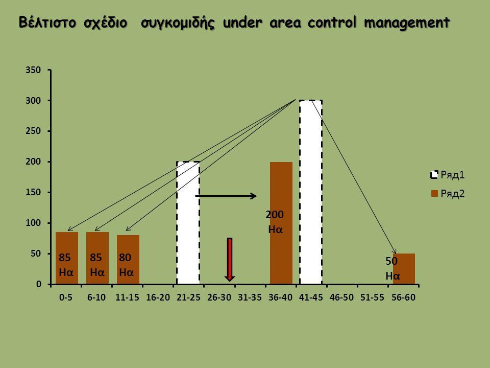 85 Ηα 85 Ηα 80 Ηα 50 Ηα Βέλτιστο σχέδιο συγκομιδής under area control management 200 Ηα