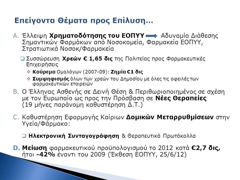 ) A.Έλλειψη Xρηματοδότησης του ΕΟΠΥΥ Aδυναμία Διάθεσης Σημαντικών Φαρμάκων από Νοσοκομεία, Φαρμακεία ΕΟΠΥΥ, Στρατιωτικά Νοσοκ/Φαρμακεία  Συσσώρευση Χρεών € 1,65 δις της Πολιτείας προς Φαρμακευτικές Επιχειρήσεις  Κούρεμα Ομολόγων (2007-09): Ζημία €1 δις  Συμψηφισμός όλων των χρεών του Δημοσίου με όλες τις οφειλές των φαρμακευτικών εταιρειών B.Ο Έλληνας Ασθενής σε Δεινή Θέση & Περιθωριοποιημένος σε σχέση με τον Ευρωπαίο ως προς την Πρόσβαση σε Νέες Θεραπείες (19 μήνες παράνομη καθυστέρηση Δ.Τ.) C.Καθυστέρηση Εφαρμογής Καίριων Δομικών Μεταρρυθμίσεων στην Υγεία/Φάρμακο:  Ηλεκτρονική Συνταγογράφηση & Θεραπευτικά Πρωτόκολλα D.Μείωση φαρμακευτικού προϋπολογισμού το 2012 κατά €2,7 δις, ήτοι -42% έναντι του 2009 (Έκθεση ΕΟΠΥΥ, 25/6/12)