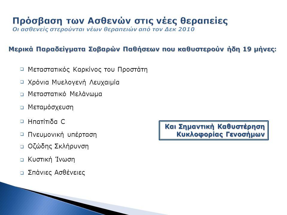  Σύμφωνο Σταθερότητας  Σύμφωνο Σταθερότητας για το 2012-2014, αλλά:  Όλοι οι εταίροι του φαρμάκου & τα κέντρα κόστους της Υγείας συνεισφέρουν στην εξοικονόμηση  Η μόνη δομική μεταρρύθμιση = Ηλεκτρονική Μηχανοργάνωση = Διαφάνεια  ΔιασφάλισηΡευστότηταςατοδότησης  Διασφάλιση της Ρευστότητας & της Χρηματοδότησης του ΕΟΠΥΥ  Αυστηρότερο Πλαίσιο Αυτορρύθμισης  Αυστηρότερο Πλαίσιο Αυτορρύθμισης από τη Φαρμακοβιομηχανία  Μείωση των εξόδων προώθησης, αυστηρότερο πλαίσιο συνέδριων/επιστημονικών εκδηλώσεων, δωρεές, έρευνες κλπ.