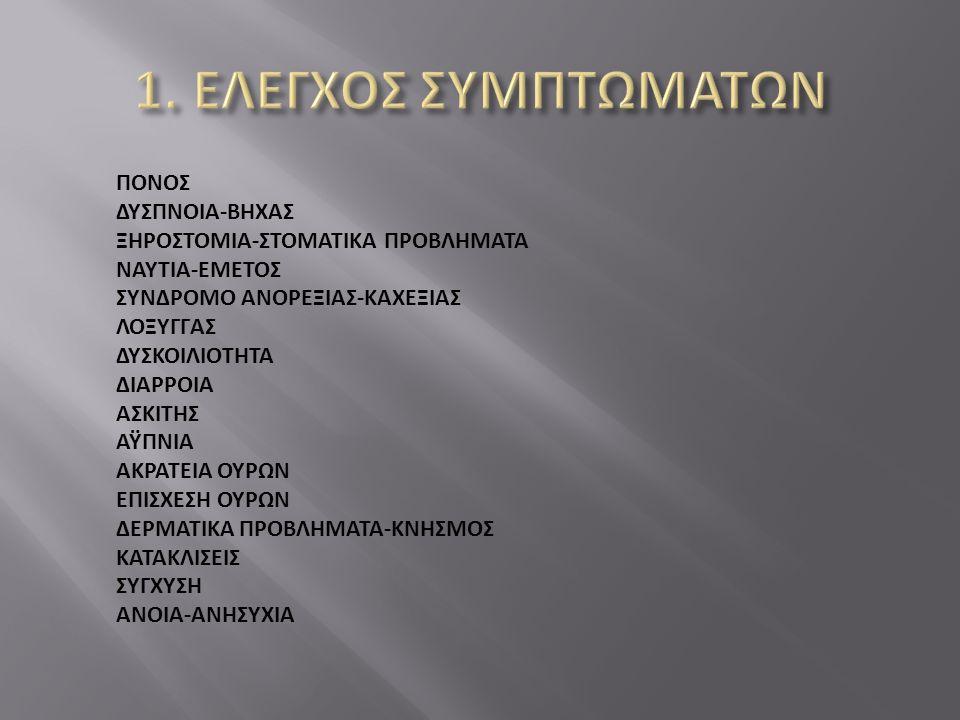 ΠΟΝΟΣ ΔΥΣΠΝΟΙΑ-ΒΗΧΑΣ ΞΗΡΟΣΤΟΜΙΑ-ΣΤΟΜΑΤΙΚΑ ΠΡΟΒΛΗΜΑΤΑ ΝΑΥΤΙΑ-ΕΜΕΤΟΣ ΣΥΝΔΡΟΜΟ ΑΝΟΡΕΞΙΑΣ-ΚΑΧΕΞΙΑΣ ΛΟΞΥΓΓΑΣ ΔΥΣΚΟΙΛΙΟΤΗΤΑ ΔΙΑΡΡΟΙΑ ΑΣΚΙΤΗΣ ΑΫΠΝΙΑ ΑΚΡΑΤΕΙΑ