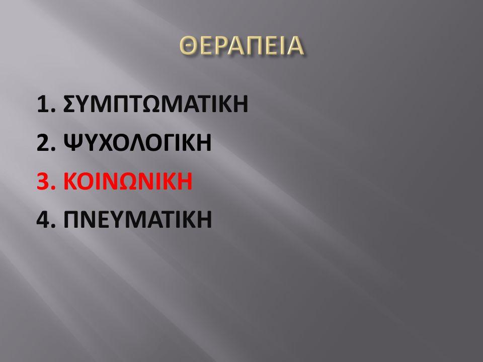 1. ΣΥΜΠΤΩΜΑΤΙΚΗ 2. ΨΥΧΟΛΟΓΙΚΗ 3. ΚΟΙΝΩΝΙΚΗ 4. ΠΝΕΥΜΑΤΙΚΗ