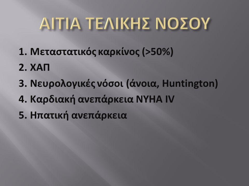 1.Μεταστατικός καρκίνος (>50%) 2.ΧΑΠ 3.Νευρολογικές νόσοι (άνοια, Huntington) 4.Καρδιακή ανεπάρκεια NYHA IV 5.Ηπατική ανεπάρκεια