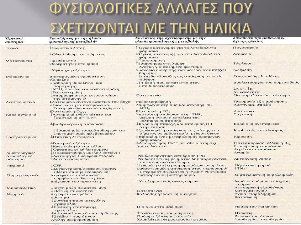 ΠΟΝΟΣ ΔΥΣΠΝΟΙΑ-ΒΗΧΑΣ ΞΗΡΟΣΤΟΜΙΑ-ΣΤΟΜΑΤΙΚΑ ΠΡΟΒΛΗΜΑΤΑ ΝΑΥΤΙΑ-ΕΜΕΤΟΣ ΣΥΝΔΡΟΜΟ ΑΝΟΡΕΞΙΑΣ-ΚΑΧΕΞΙΑΣ ΛΟΞΥΓΓΑΣ ΔΥΣΚΟΙΛΙΟΤΗΤΑ ΔΙΑΡΡΟΙΑ ΑΣΚΙΤΗΣ ΑΫΠΝΙΑ ΑΚΡΑΤΕΙΑ ΟΥΡΩΝ ΕΠΙΣΧΕΣΗ ΟΥΡΩΝ ΔΕΡΜΑΤΙΚΑ ΠΡΟΒΛΗΜΑΤΑ-ΚΝΗΣΜΟΣ ΚΑΤΑΚΛΙΣΕΙΣ ΣΥΓΧΥΣΗ ΑΝΟΙΑ-ΑΝΗΣΥΧΙΑ