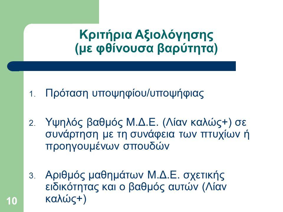 10 Κριτήρια Αξιολόγησης (με φθίνουσα βαρύτητα) 1. Πρόταση υποψηφίου/υποψήφιας 2. Yψηλός βαθμός M.Δ.E. (Λίαν καλώς+) σε συνάρτηση με τη συνάφεια των πτ