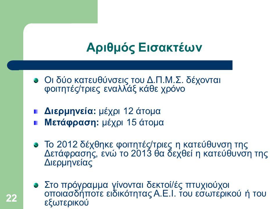 22 Αριθμός Εισακτέων Οι δύο κατευθύνσεις του Δ.Π.Μ.Σ. δέχονται φοιτητές/τριες εναλλάξ κάθε χρόνο Διερμηνεία: μέχρι 12 άτομα Μετάφραση: μέχρι 15 άτομα