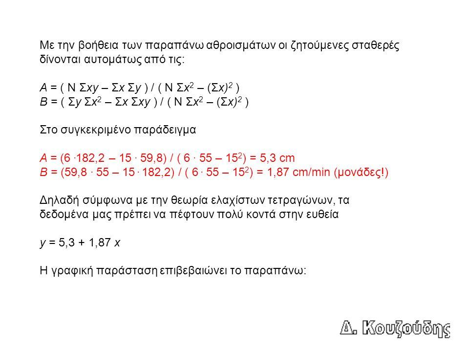Με την βοήθεια των παραπάνω αθροισμάτων οι ζητούμενες σταθερές δίνονται αυτομάτως από τις: A = ( N Σxy – Σx Σy ) / ( N Σx 2 – (Σx) 2 ) B = ( Σy Σx 2 – Σx Σxy ) / ( N Σx 2 – (Σx) 2 ) Στο συγκεκριμένο παράδειγμα A = (6.