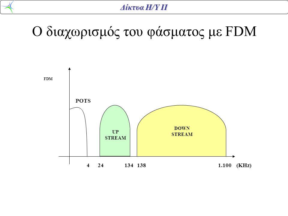 Δίκτυα Η/Υ ΙΙ Ο διαχωρισμός του φάσματος με FDM POTS DOWN STREAM UP STREAM 4 24 134 138 1.100 (KHz) FDM