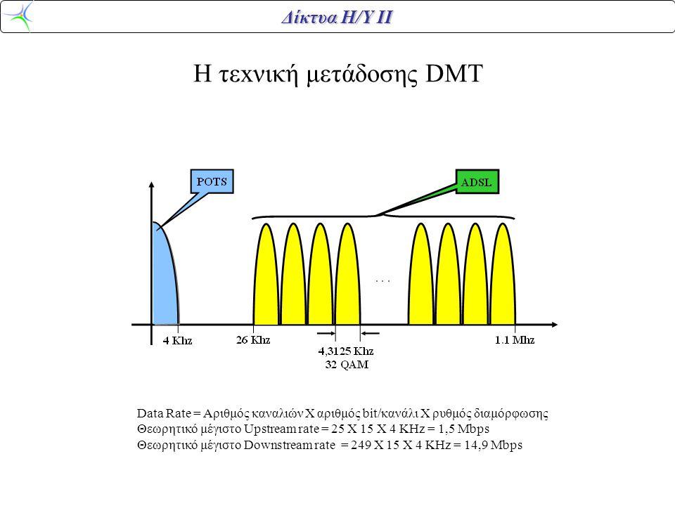 Δίκτυα Η/Υ ΙΙ Η τεxνική μετάδοσης DMT Data Rate = Αριθμός καναλιών Χ αριθμός bit/κανάλι Χ ρυθμός διαμόρφωσης Θεωρητικό μέγιστο Upstream rate = 25 X 15