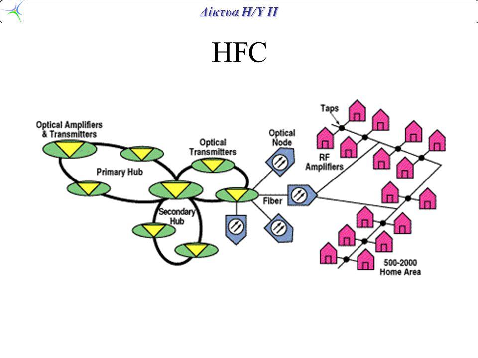 Δίκτυα Η/Υ ΙΙ HFC