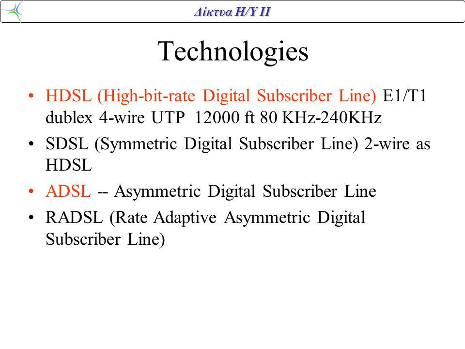 Δίκτυα Η/Υ ΙΙ Ο διαχωρισμός του φάσματος με echo cancellation Echo Cancellation POTS DOWN STREAM 4 24 1.100 (KHz) UP STREAM ADSL option category 2