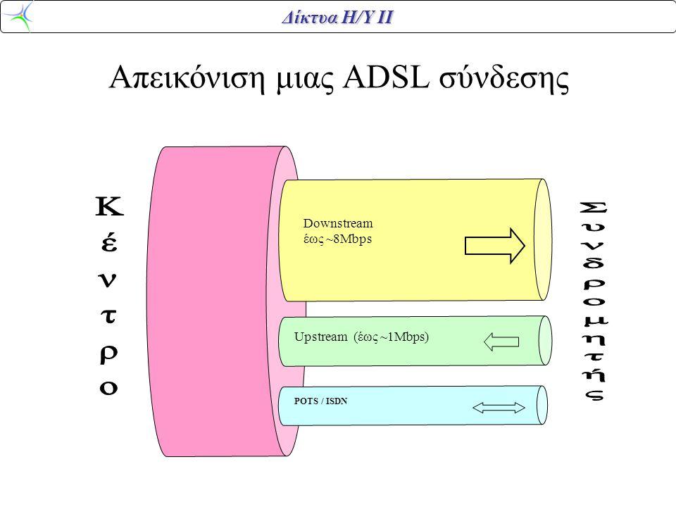 Δίκτυα Η/Υ ΙΙ Απεικόνιση μιας ADSL σύνδεσης Downstream έως ~8Mbps Upstream (έως ~1Mbps) POTS / ISDN