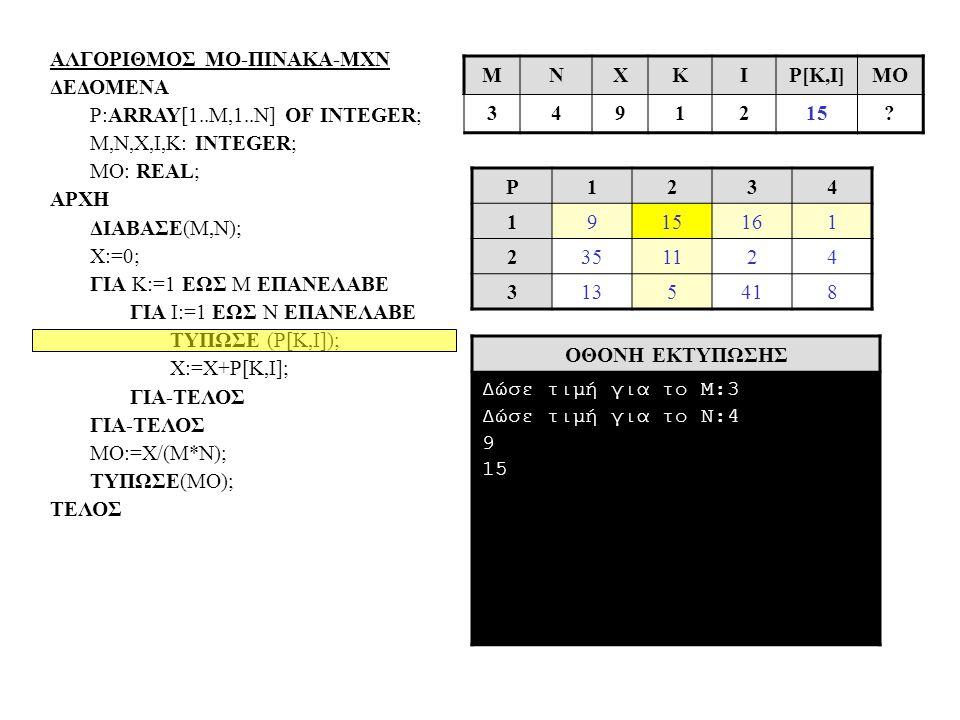 ΑΛΓΟΡΙΘΜΟΣ ΜΟ-ΠΙΝΑΚΑ-ΜΧΝ ΔΕΔΟΜΕΝΑ P:ARRAY[1..Μ,1..N] OF INTEGER; Μ,N,X,I,Κ: INTEGER; MO: REAL; ΑΡΧΗ ΔΙΑΒΑΣΕ(Μ,Ν); Χ:=0; ΓΙΑ Κ:=1 ΕΩΣ Μ ΕΠΑΝΕΛΑΒΕ ΓΙΑ Ι:=1 ΕΩΣ Ν ΕΠΑΝΕΛΑΒΕ ΤΥΠΩΣΕ (Ρ[Κ,Ι]); Χ:=Χ+Ρ[Κ,Ι]; ΓΙΑ-ΤΕΛΟΣ ΜΟ:=Χ/(Μ*Ν); ΤΥΠΩΣΕ(ΜΟ); ΤΕΛΟΣ ΟΘΟΝΗ ΕΚΤΥΠΩΣΗΣ Δώσε τιμή για το Μ:3 Δώσε τιμή για το Ν:4 9 15 MΝΧΚΙP[Κ,Ι]ΜΟ 3491215.