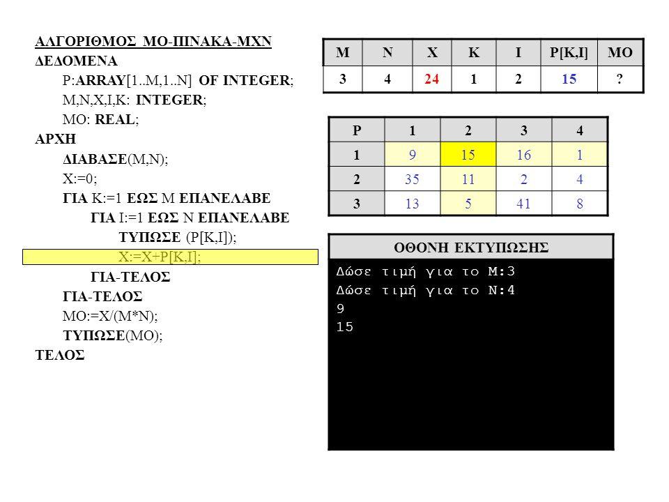 ΑΛΓΟΡΙΘΜΟΣ ΜΟ-ΠΙΝΑΚΑ-ΜΧΝ ΔΕΔΟΜΕΝΑ P:ARRAY[1..Μ,1..N] OF INTEGER; Μ,N,X,I,Κ: INTEGER; MO: REAL; ΑΡΧΗ ΔΙΑΒΑΣΕ(Μ,Ν); Χ:=0; ΓΙΑ Κ:=1 ΕΩΣ Μ ΕΠΑΝΕΛΑΒΕ ΓΙΑ Ι:=1 ΕΩΣ Ν ΕΠΑΝΕΛΑΒΕ ΤΥΠΩΣΕ (Ρ[Κ,Ι]); Χ:=Χ+Ρ[Κ,Ι]; ΓΙΑ-ΤΕΛΟΣ ΜΟ:=Χ/(Μ*Ν); ΤΥΠΩΣΕ(ΜΟ); ΤΕΛΟΣ ΟΘΟΝΗ ΕΚΤΥΠΩΣΗΣ Δώσε τιμή για το Μ:3 Δώσε τιμή για το Ν:4 9 15 MΝΧΚΙP[Κ,Ι]ΜΟ 34241215.