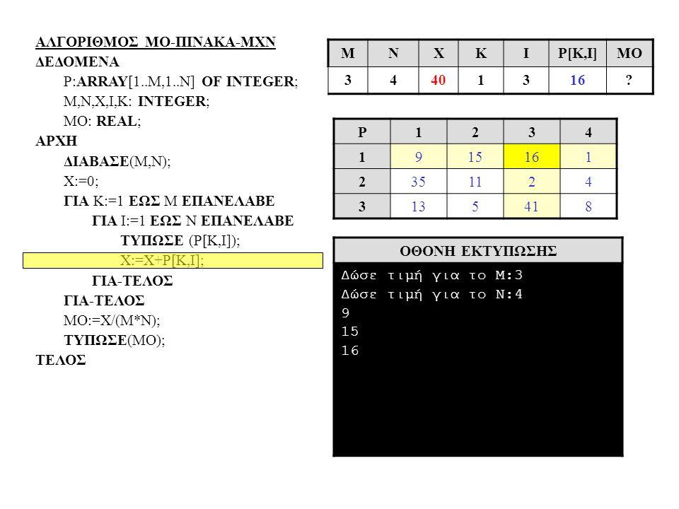 ΑΛΓΟΡΙΘΜΟΣ ΜΟ-ΠΙΝΑΚΑ-ΜΧΝ ΔΕΔΟΜΕΝΑ P:ARRAY[1..Μ,1..N] OF INTEGER; Μ,N,X,I,Κ: INTEGER; MO: REAL; ΑΡΧΗ ΔΙΑΒΑΣΕ(Μ,Ν); Χ:=0; ΓΙΑ Κ:=1 ΕΩΣ Μ ΕΠΑΝΕΛΑΒΕ ΓΙΑ Ι:=1 ΕΩΣ Ν ΕΠΑΝΕΛΑΒΕ ΤΥΠΩΣΕ (Ρ[Κ,Ι]); Χ:=Χ+Ρ[Κ,Ι]; ΓΙΑ-ΤΕΛΟΣ ΜΟ:=Χ/(Μ*Ν); ΤΥΠΩΣΕ(ΜΟ); ΤΕΛΟΣ MΝΧΚΙP[Κ,Ι]ΜΟ 34401316.