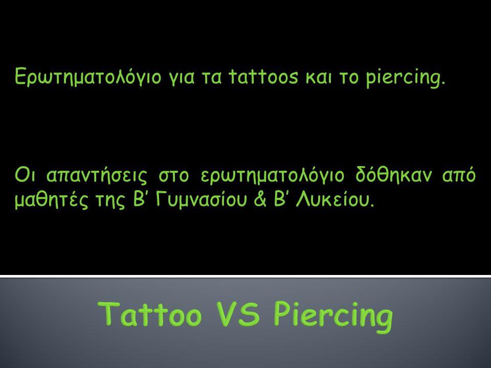 Ερωτηματολόγιο για τα tattoos και το piercing. Οι απαντήσεις στο ερωτηματολόγιο δόθηκαν από μαθητές της Β' Γυμνασίου & Β' Λυκείου.