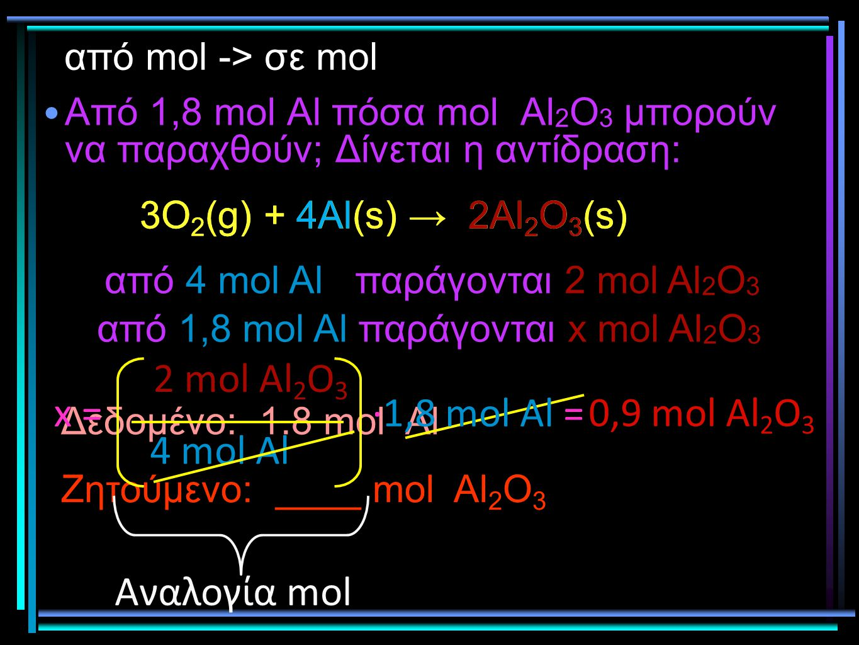 από mol -> σε mol Από 1,8 mol Al πόσα mol Αl 2 Ο 3 μπορούν να παραχθούν; Δίνεται η αντίδραση: 3O 2 (g) + 4Al(s) → 2Al 2 O 3 (s) Δεδομένο: 1.8 mol Al Ζ