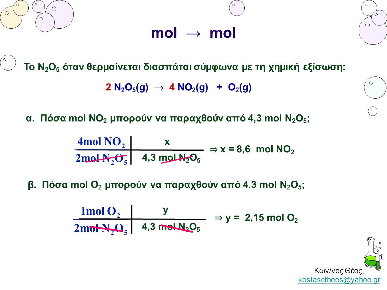 Κων/νος Θέος, kostasctheos@yahoo.gr kostasctheos@yahoo.gr To N 2 O 5 όταν θερμαίνεται διασπάται σύμφωνα με τη χημική εξίσωση: 2 N 2 O 5 (g) → 4 NO 2 (