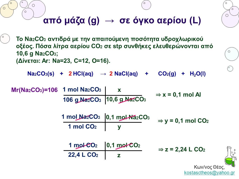 Κων/νος Θέος, kostasctheos@yahoo.gr kostasctheos@yahoo.gr ⇒ x = 0,1 mol Al x από μάζα (g) → σε όγκο αερίου (L) Το Na 2 CO 3 αντιδρά με την απαιτούμενη