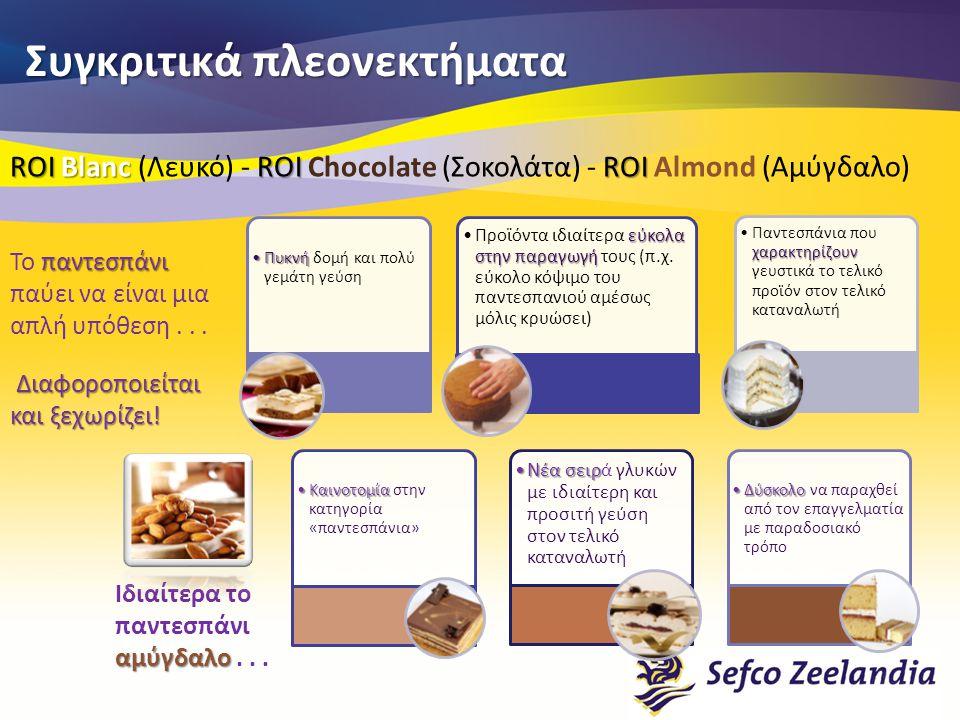Συγκριτικά πλεονεκτήματα Νέα σειρΝέα σειρά γλυκών με ιδιαίτερη και προσιτή γεύση στον τελικό καταναλωτή εύκολα στην παραγωγήΠροϊόντα ιδιαίτερα εύκολα στην παραγωγή τους (π.χ.
