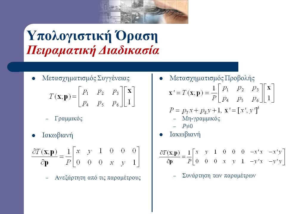 Υπολογιστική Όραση Πειραματική Διαδικασία Μετασχηματισμός Συγγένειας – Γραμμικός Ιακωβιανή – Ανεξάρτητη από τις παραμέτρους Μετασχηματισμός Προβολής –