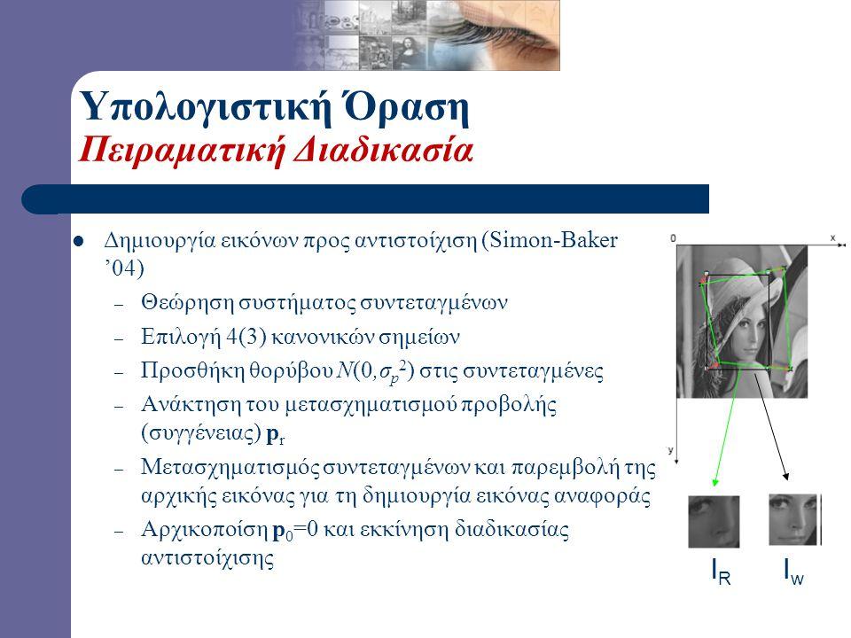 Υπολογιστική Όραση Πειραματική Διαδικασία Δημιουργία εικόνων προς αντιστοίχιση (Simon-Baker '04) – Θεώρηση συστήματος συντεταγμένων – Επιλογή 4(3) καν