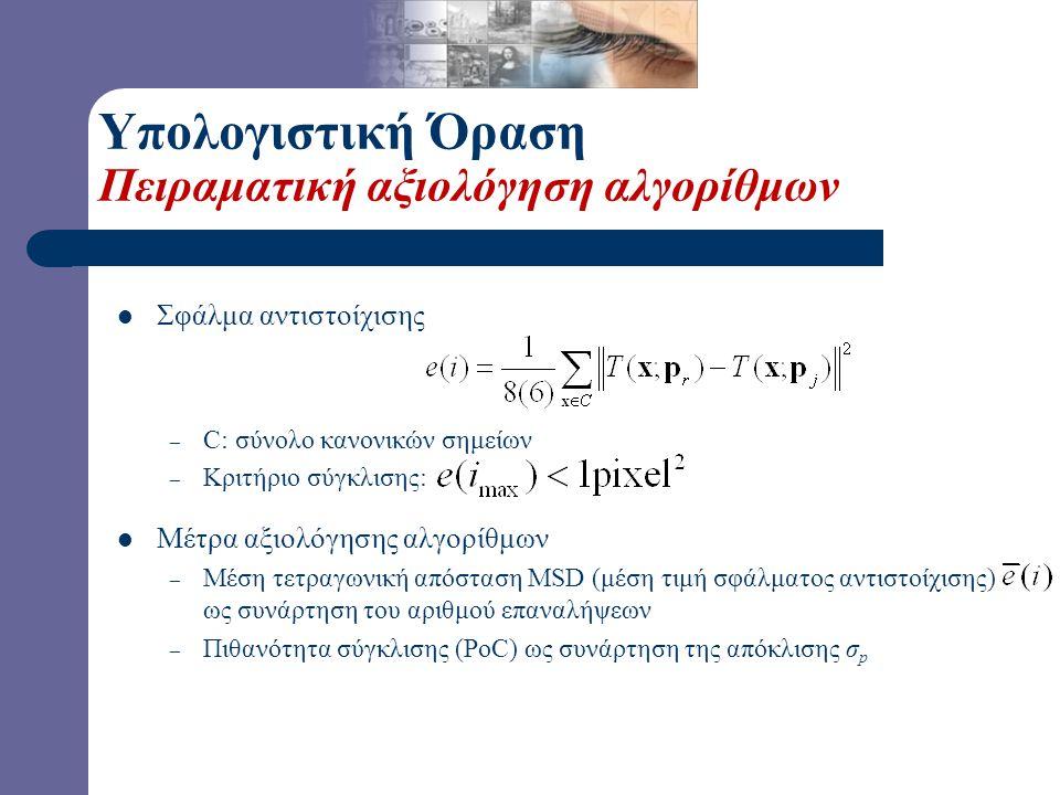 Σφάλμα αντιστοίχισης – C: σύνολο κανονικών σημείων – Κριτήριο σύγκλισης: Μέτρα αξιολόγησης αλγορίθμων – Μέση τετραγωνική απόσταση MSD (μέση τιμή σφάλμ