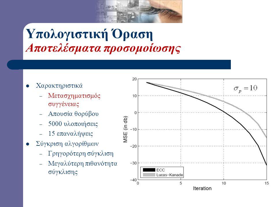 Υπολογιστική Όραση Αποτελέσματα προσομοίωσης Χαρακτηριστικά – Μετασχηματισμός συγγένειας – Απουσία θορύβου – 5000 υλοποιήσεις – 15 επαναλήψεις Σύγκρισ