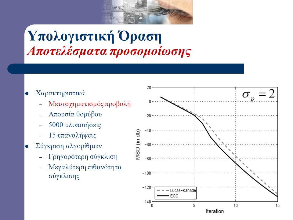 Χαρακτηριστικά – Μετασχηματισμός προβολής – Απουσία θορύβου – 5000 υλοποιήσεις – 15 επαναλήψεις Σύγκριση αλγορίθμων – Γρηγορότερη σύγκλιση – Μεγαλύτερ
