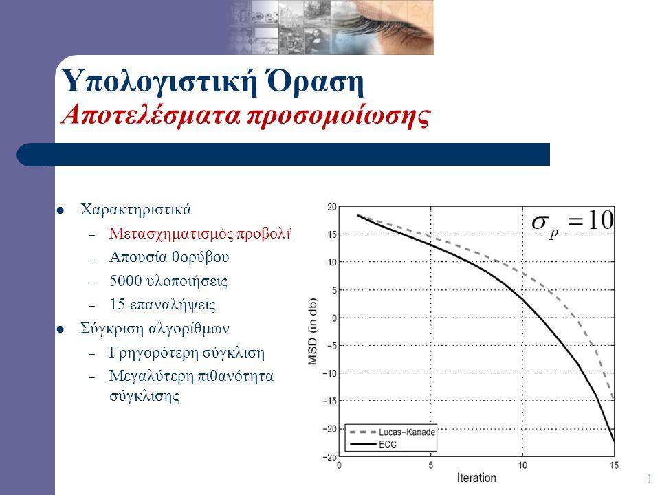 Υπολογιστική Όραση Αποτελέσματα προσομοίωσης Χαρακτηριστικά – Μετασχηματισμός προβολής – Απουσία θορύβου – 5000 υλοποιήσεις – 15 επαναλήψεις Σύγκριση