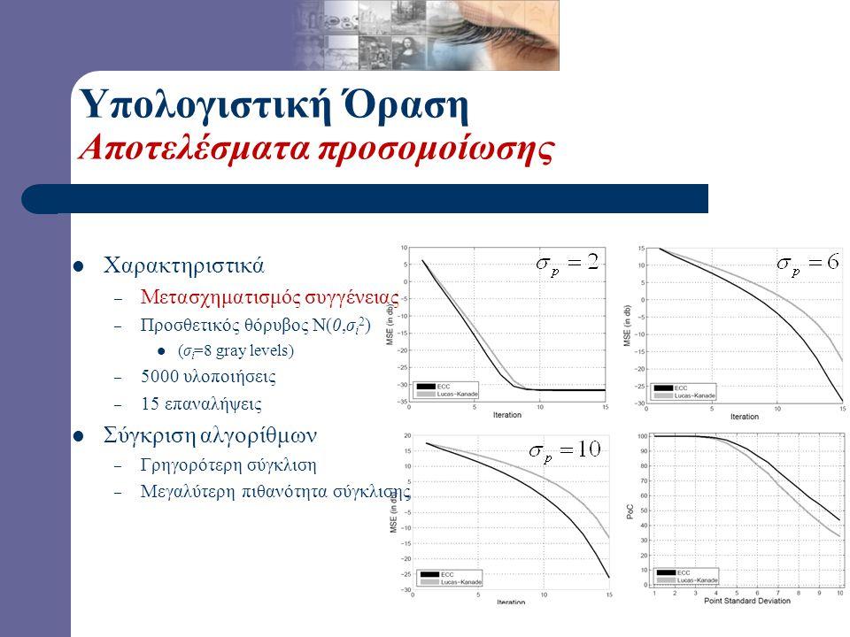 Υπολογιστική Όραση Αποτελέσματα προσομοίωσης Χαρακτηριστικά – Μετασχηματισμός συγγένειας – Προσθετικός θόρυβος Ν(0,σ i 2 ) (σ i =8 gray levels) – 5000