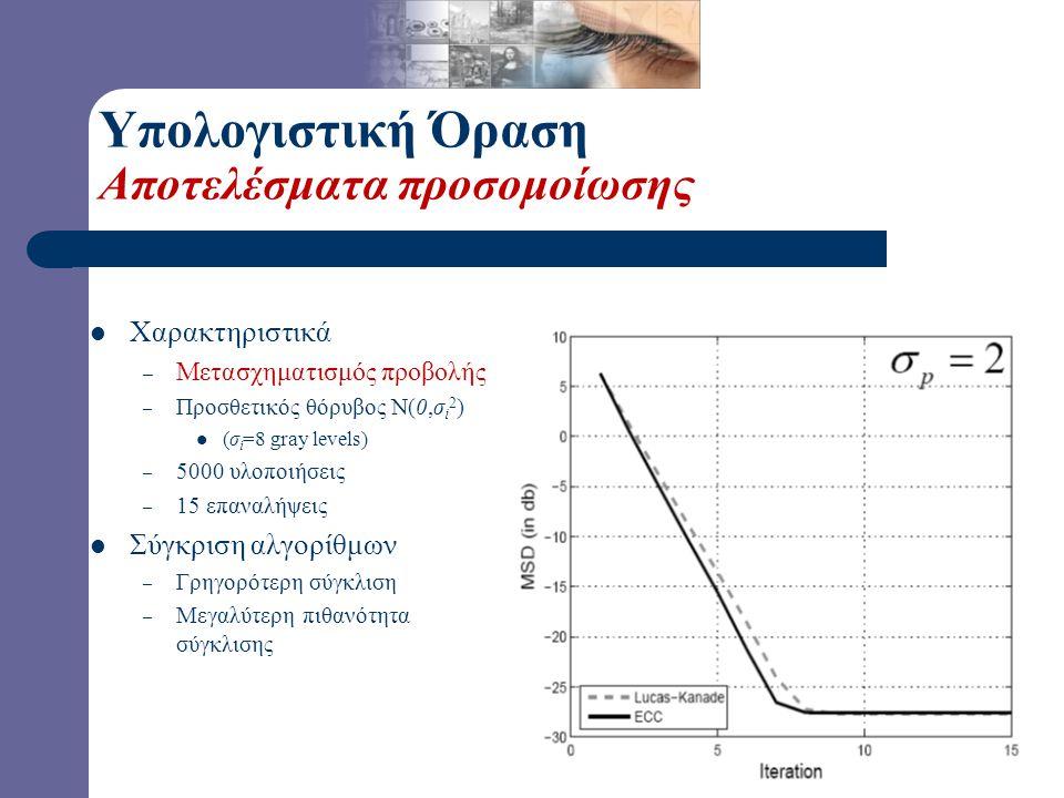 Υπολογιστική Όραση Αποτελέσματα προσομοίωσης Χαρακτηριστικά – Μετασχηματισμός προβολής – Προσθετικός θόρυβος Ν(0,σ i 2 ) (σ i =8 gray levels) – 5000 υ