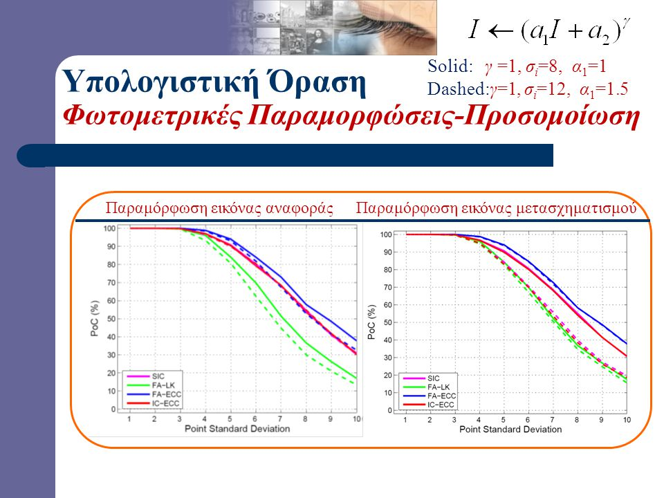 Υπολογιστική Όραση Φωτομετρικές Παραμορφώσεις-Προσομοίωση Solid: γ =1, σ i =8, α 1 =1 Παραμόρφωση εικόνας αναφοράςΠαραμόρφωση εικόνας μετασχηματισμού