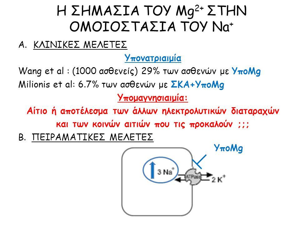 Η ΣΗΜΑΣΙΑ ΤΟΥ Mg 2+ ΣΤΗΝ ΟΜΟΙΟΣΤΑΣΙΑ ΤΟΥ Na + A.ΚΛΙΝΙΚΕΣ ΜΕΛΕΤΕΣ Υπονατριαιμία Wang et al : (1000 ασθενείς) 29% των ασθενών με ΥποΜg Milionis et al: 6.7% των ασθενών με ΣΚΑ+ΥποMg Υπομαγνησιαιμία: Αίτιο ή αποτέλεσμα των άλλων ηλεκτρολυτικών διαταραχών και των κοινών αιτιών που τις προκαλούν ;;; Β.