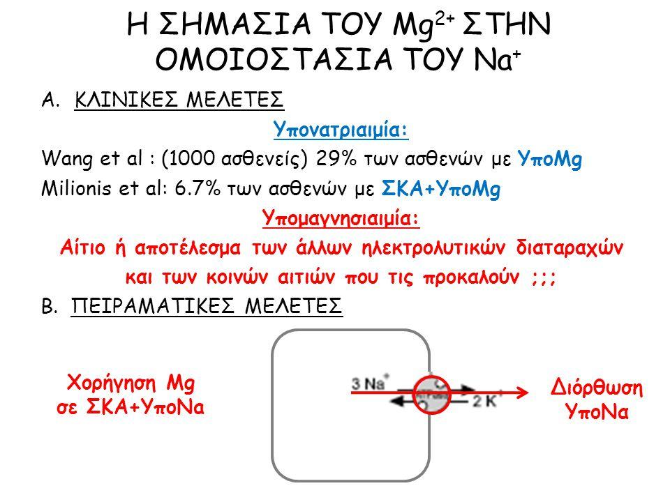 Η ΣΗΜΑΣΙΑ ΤΟΥ Mg 2+ ΣΤΗΝ ΟΜΟΙΟΣΤΑΣΙΑ ΤΟΥ Na + A.ΚΛΙΝΙΚΕΣ ΜΕΛΕΤΕΣ Υπονατριαιμία: Wang et al : (1000 ασθενείς) 29% των ασθενών με ΥποΜg Milionis et al: 6.7% των ασθενών με ΣΚΑ+ΥποMg Υπομαγνησιαιμία: Αίτιο ή αποτέλεσμα των άλλων ηλεκτρολυτικών διαταραχών και των κοινών αιτιών που τις προκαλούν ;;; Β.