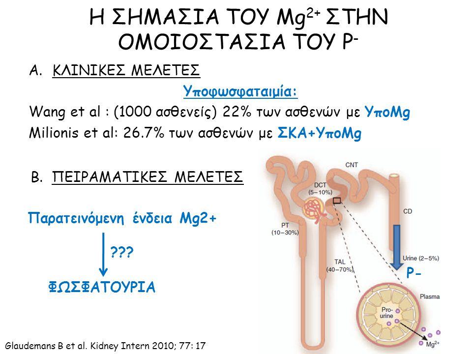 Η ΣΗΜΑΣΙΑ ΤΟΥ Mg 2+ ΣΤΗΝ ΟΜΟΙΟΣΤΑΣΙΑ ΤΟΥ P - A.ΚΛΙΝΙΚΕΣ ΜΕΛΕΤΕΣ Υποφωσφαταιμία: Wang et al : (1000 ασθενείς) 22% των ασθενών με ΥποΜg Milionis et al: 26.7% των ασθενών με ΣΚΑ+ΥποMg Παρατεινόμενη ένδεια Mg2+ ??.