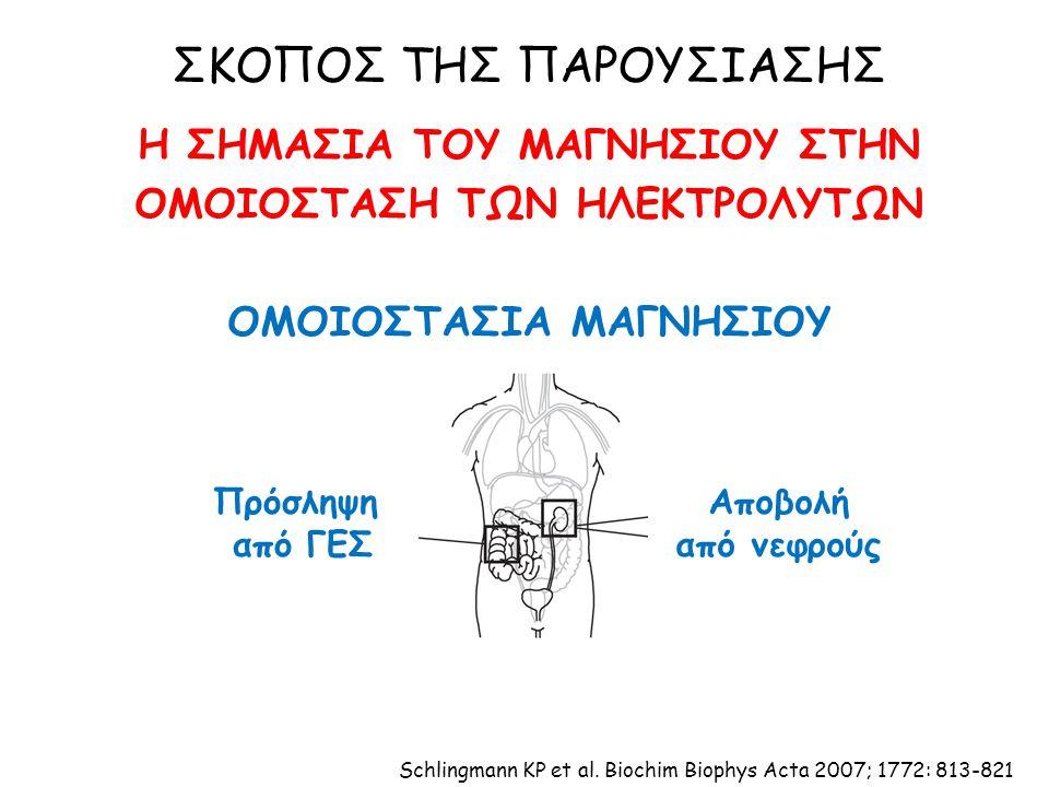 ΠΑΡΑΔΕΙΓΜΑ 1: Υπομαγνησιαιμία με Δευτεροπαθή Υπασβεστιαιμία (HSH) Αυτοσωματική Υπολειπόμενη, mt TRPM6 Η ΣΗΜΑΣΙΑ ΤΟΥ Mg 2+ ΣΤΗΝ ΟΜΟΙΟΣΤΑΣΙΑ ΤΟΥ Ca 2+ Μείωση έκκρισης PTH Υπομαγνησιαιμία Αντίσταση δράσης PTH Υπασβεστιαιμία Μείωση καλσιτριόλης Am J Physiol Renal Physiol 2004; 286: F599-F605