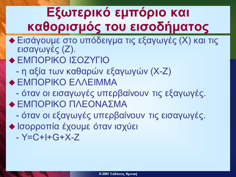 © 2007 Εκδόσεις Κριτική Εξωτερικό εμπόριο και καθορισμός του εισοδήματος  Εισάγουμε στο υπόδειγμα τις εξαγωγές (X) και τις εισαγωγές (Ζ).