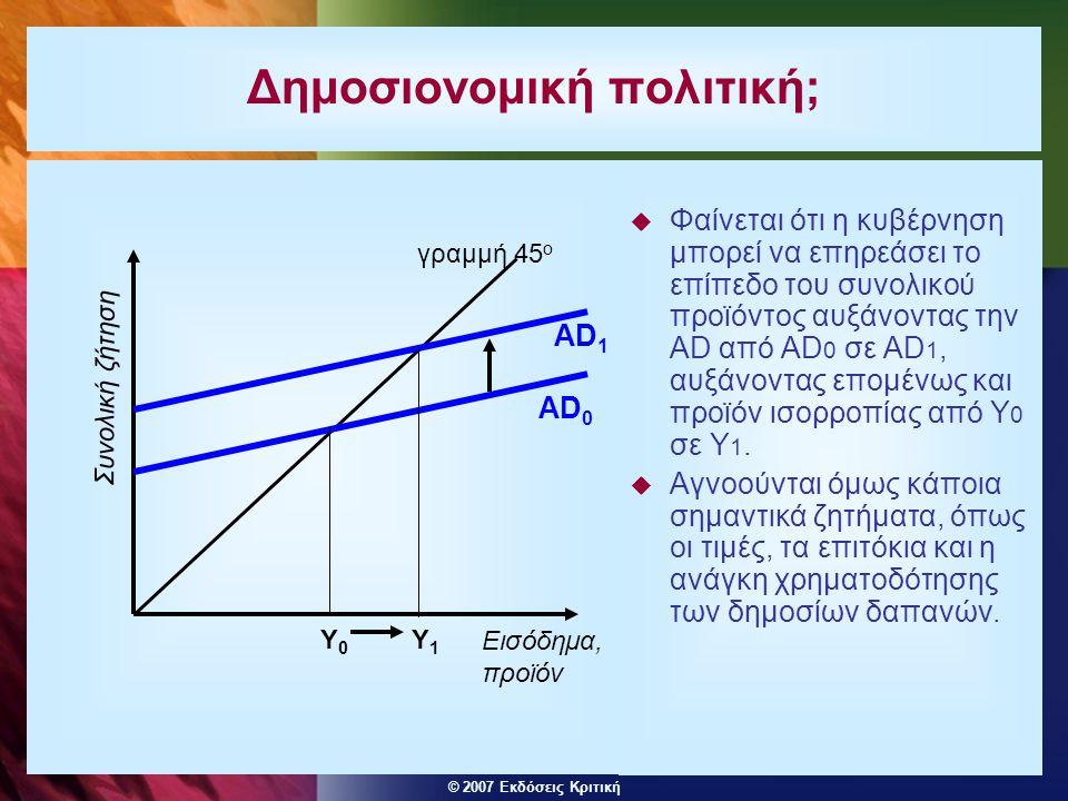 © 2007 Εκδόσεις Κριτική Δημοσιονομική πολιτική;  Φαίνεται ότι η κυβέρνηση μπορεί να επηρεάσει το επίπεδο του συνολικού προϊόντος αυξάνοντας την AD από AD 0 σε AD 1, αυξάνοντας επομένως και προϊόν ισορροπίας από Υ 0 σε Υ 1.