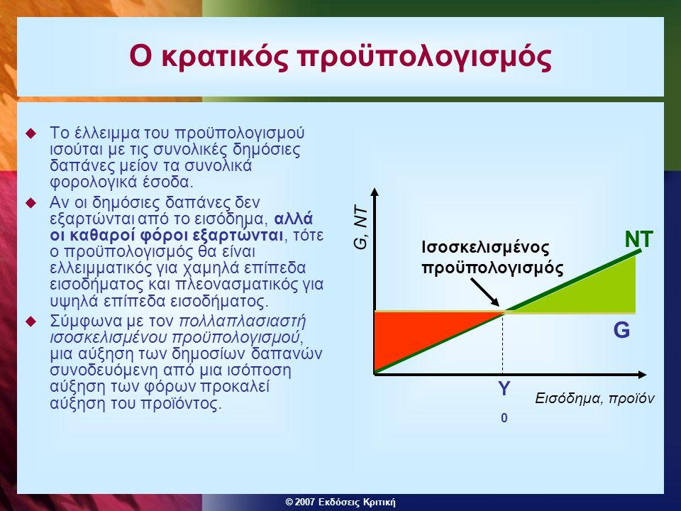 © 2007 Εκδόσεις Κριτική Ο κρατικός προϋπολογισμός  Το έλλειμμα του προϋπολογισμού ισούται με τις συνολικές δημόσιες δαπάνες μείον τα συνολικά φορολογικά έσοδα.
