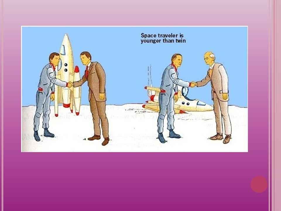 Σ ΥΜΠΕΡΑΣΜΑ … Οι δύο αδελφοί δεν βρίσκονται σε συμμετρικές περιπτώσεις και για τον λόγο ότι ο Γρηγόρης χρειάστηκε να στρίψει το διαστημόπλοιο για να γυρίσει στη Γη και υπόκεινται σε δυνάμεις που δεν δρούσαν πάνω στον Αργούλη.