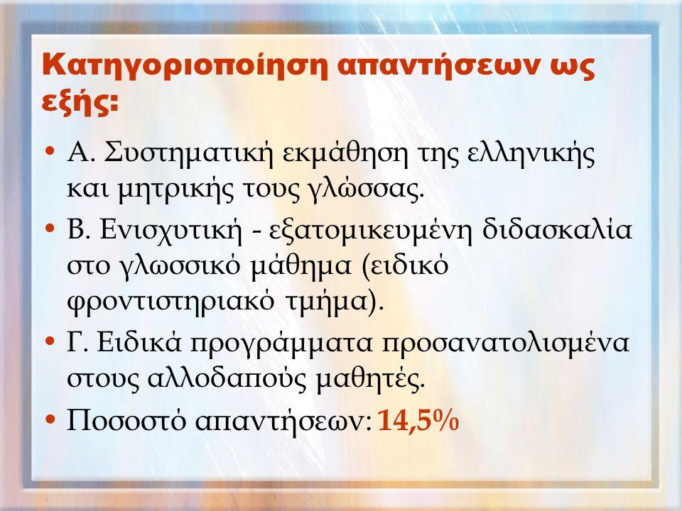 Κατηγοριοποίηση απαντήσεων ως εξής: Α. Συστηματική εκμάθηση της ελληνικής και μητρικής τους γλώσσας. Β. Ενισχυτική - εξατομικευμένη διδασκαλία στο γλω