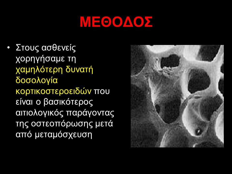 ΜΕΘΟΔΟΣ Στους ασθενείς χορηγήσαμε τη χαμηλότερη δυνατή δοσολογία κορτικοστεροειδών που είναι ο βασικότερος αιτιολογικός παράγοντας της οστεοπόρωσης με